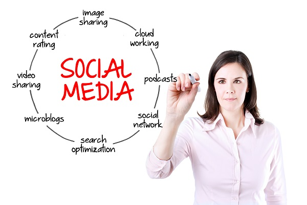 How Social Media and SEO can boost your online marketing caimpaign?
