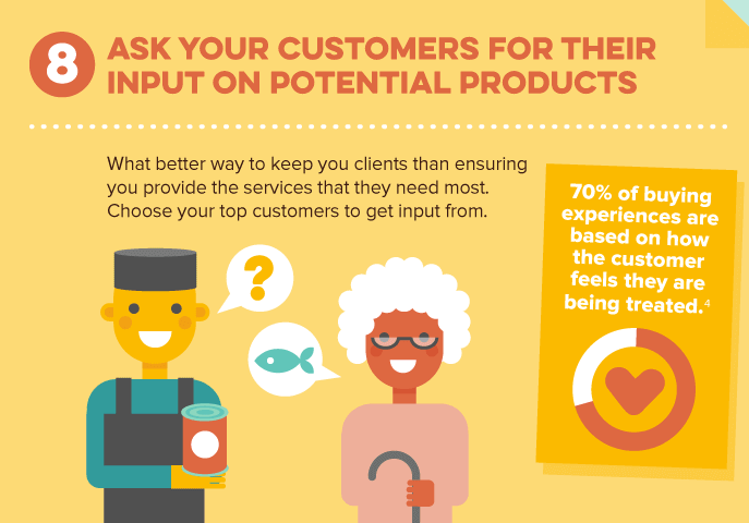 involve customers in product creation