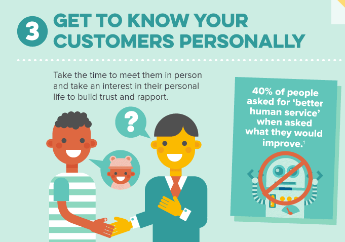 know your customer personally