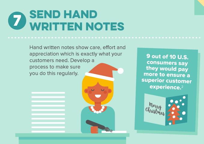 Send Hand Written Notes