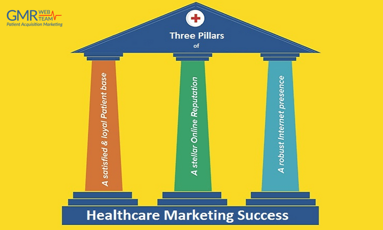 3 Pillars of Healthcare Marketing